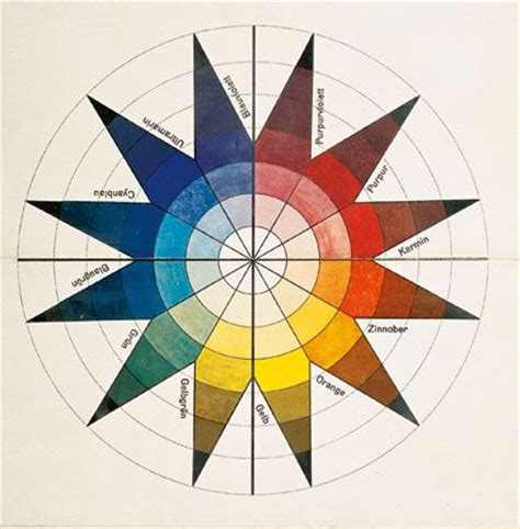 earth tone color wheel use the hidden meaning of color in your art