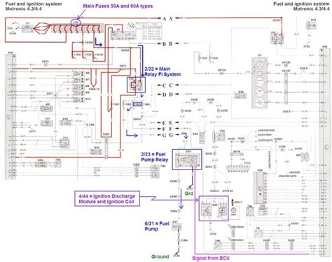 volvo etm wiring diagram volvo wiring exles and