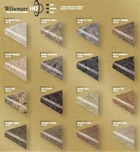 wilsonart decorative edges