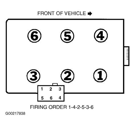ford 3 0 firing order firing order 3 0 ford ranger html autos post