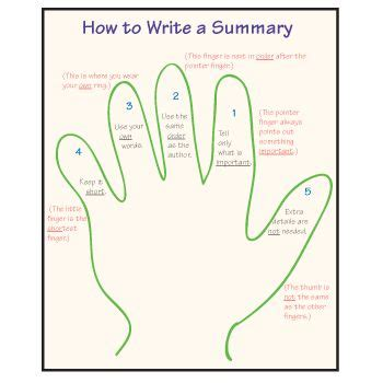 pattern for writing synopsis improve summarizing skills by using a personalized traced