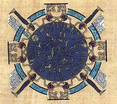 Calendario De Egipto Ranking De 25 An 233 Cdotas Y Curiosidades Antiguo Egipto