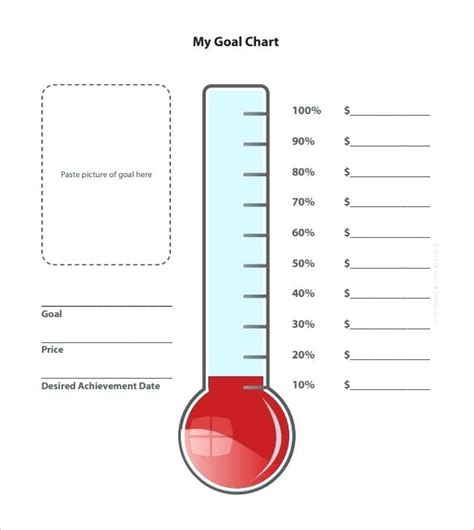 money thermometer template money raising thermometer template image collections