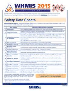 ccohs products amp services whmis 2015 fact sheets