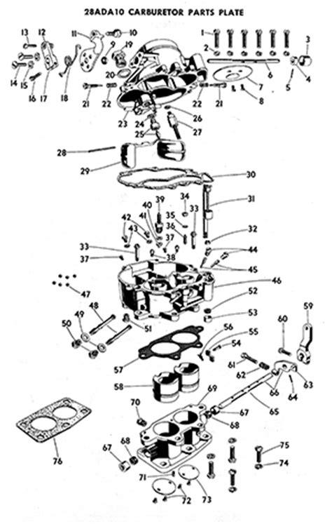 carburetor for 1988 jeep wrangler wiring source