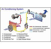 Condenser Coil Maintenance  Nationwide Coils Inc