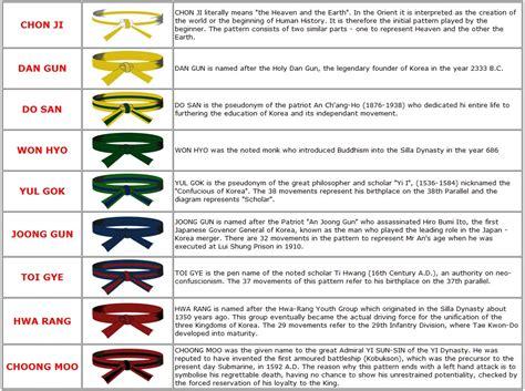 itf pattern history hope wrexham 187 patterns
