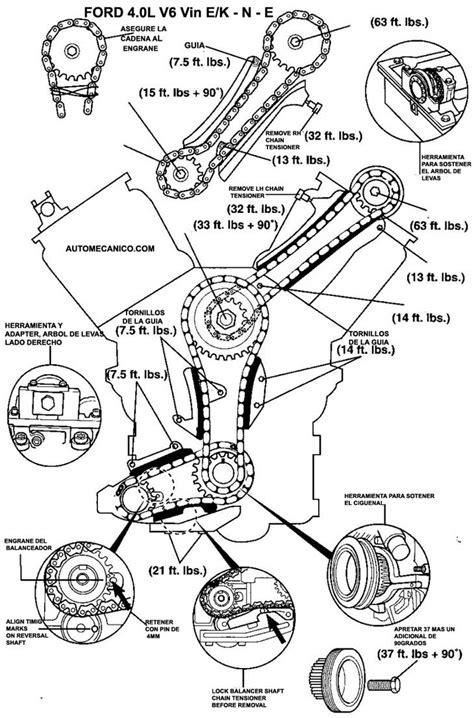 bandas y cadenas de tiempo automecanico ford motor 4 0 sohc