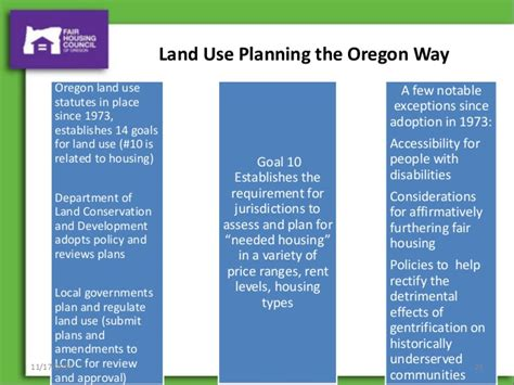 affirmatively furthering fair housing rule oregon department of land conservation and development goals autos post