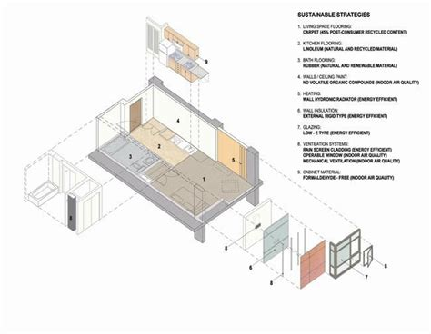 affordable housing design plaza apartments sf affordable housing design advisor precedent case studies