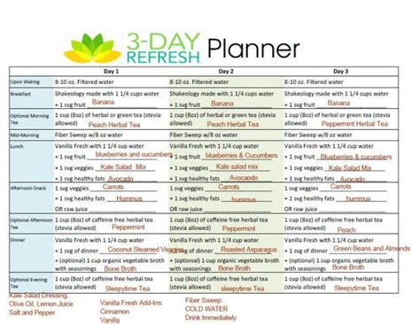 3 Day Refresh Detox by 3 Day Refresh Sales And Meal Plan More Meals Ideas