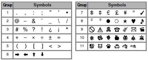 how do i type symbols