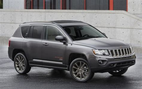 2017 jeep compass vs hyundai tucson, mitsubishi outlander