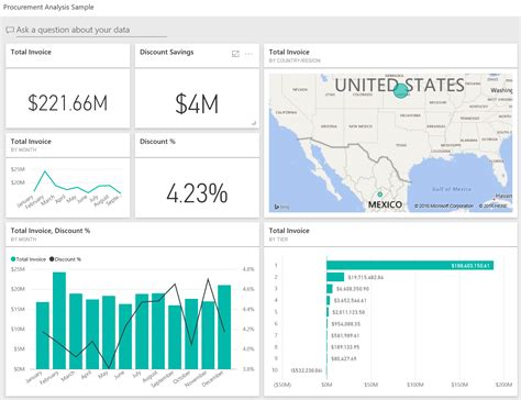 procurement spend analysis template procurement analysis sle for power bi take a tour
