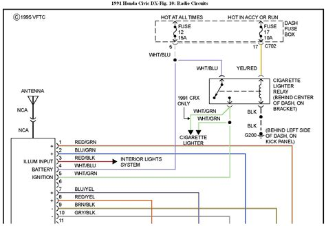 wiring diagram for 97 honda civic radio