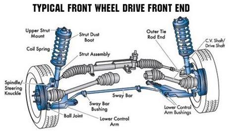 steering suspension alignments davenport moline il bi state auto service center