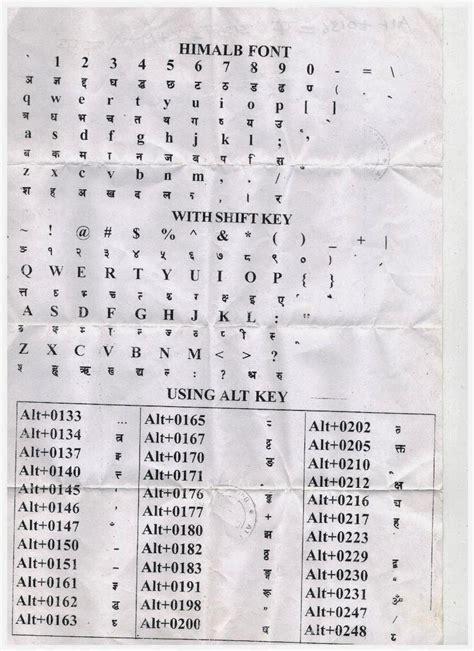 keyboard layout of preeti font nepali keyboard layout for preeti font download