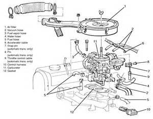 repair guides carbureted fuel system carburetors autozone