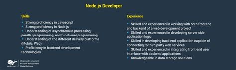 Node Js Resume by How To Hire Node Js Developer Sle Resume Salary
