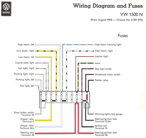 vw transporter fuse box layout 2014 wiring diagrams