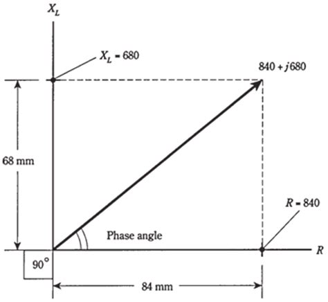 inductive reactance lag inductive reactance lag 28 images parallel rlc circuit phase diagram parallel free engine