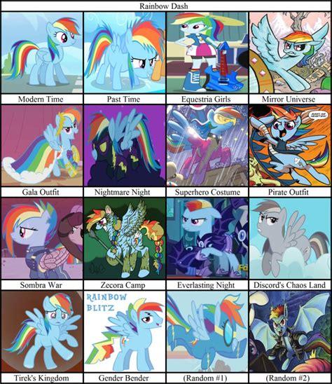 Mlp Rainbow Dash Meme - mlp meme rainbow dash by kyurem2424 on deviantart