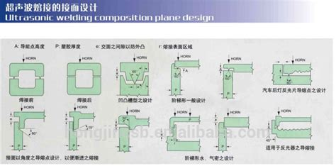 design guidelines for machining and joining of plastics hot sale ultrasonic welding machine with competitive price