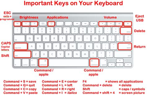 resetting function keys mac mac keyboard functions miss collingwood s blog