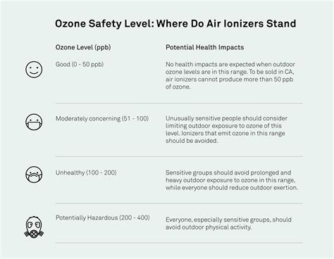 air purifiers ionic and ionizers are they bad for you molekule