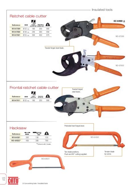 Insulated Wire Stripping Plier Cr Mo catu lv live working tools