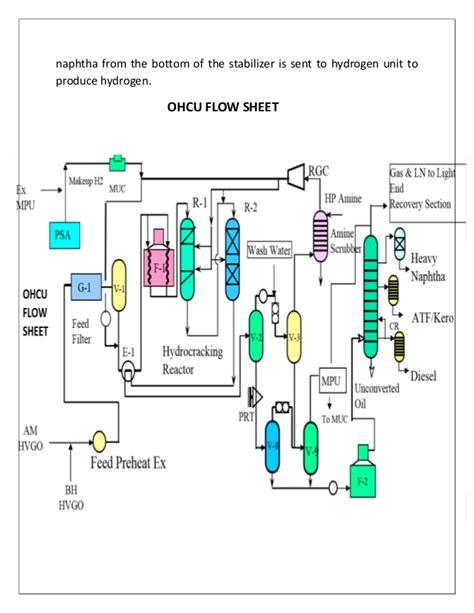 g diagram prime g process flow diagram wiring diagram with description