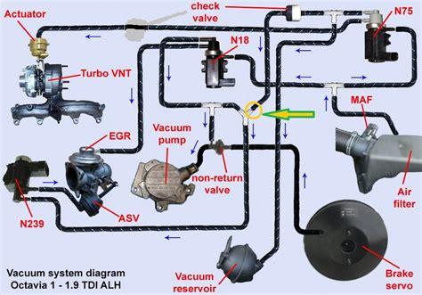 volkswagen 1 9 tdi n75 valve wiring diagram wiring diagram