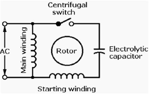 how does a capacitor start motor work why ceilling fan motor running winding has a more turn than the starting winding