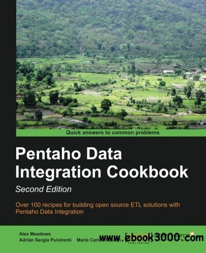 ceph cookbook second edition practical recipes to design implement operate and manage ceph storage systems books pentaho data integration cookbook second edition free