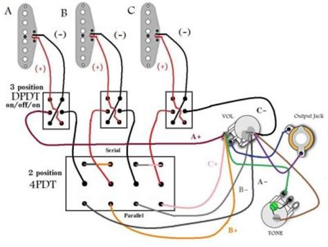 strat series parallel switch wiring diagram wiring diagrams