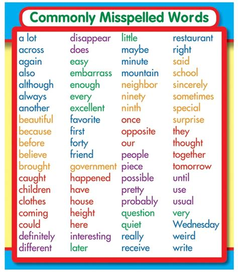 25 best ideas about commonly misspelled words on