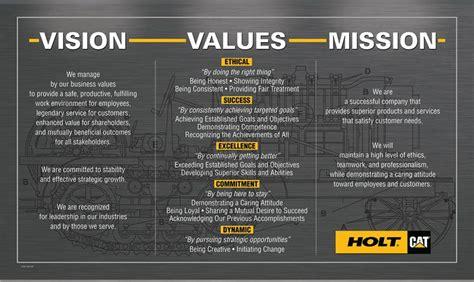 game design vision statement holt cat mission vision values based leadership