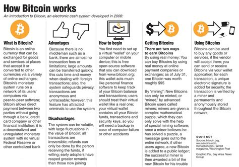 bitcoin how it works block chain gang how bitcoin works