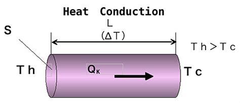 define thermal resistors kelk ltd gt useful info gt interesting stories about thermoelectricity no 6