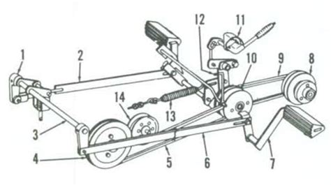 deere 210 belt diagram deere 210 drive belt diagram free image about