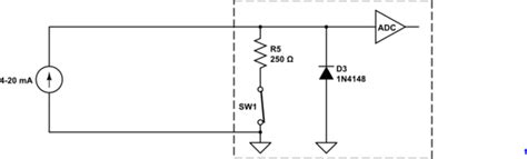 loop protection diode adc protection diode 28 images circuit protection for the adc input electrical engineering