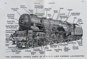 meet the locomotive locomotive diagram flickr photo