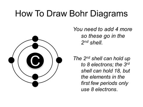 how to draw a bohr diagram drawing bohr diagrams drawing level diagram helium