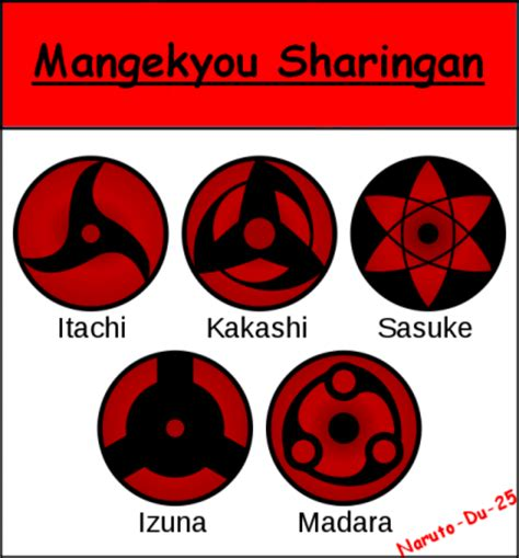 Auto Sticker Hand Bedeutung by Mangekyou Sharingan Naruto Shippuden