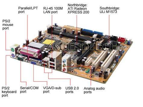Mainboard Azus P5rd1 Vm p5rd1 vm lga775 ddr400 asus p5rd1 vm lga775 ddr400 motherboard