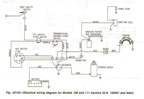 wiring diagram for a deere 111 wiring diagrams