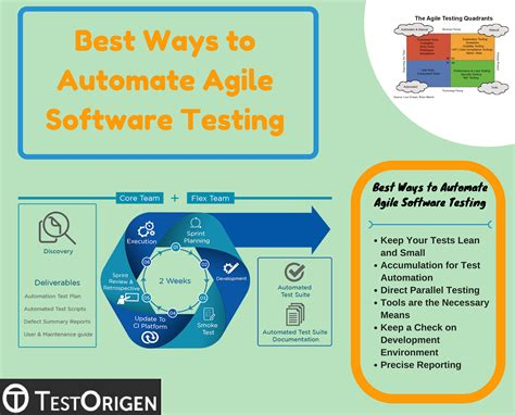 best ways to automate agile software testing