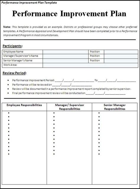 process improvement plan template performance improvement plan template professional