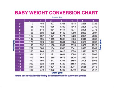 8 weight loss newborn sle weight conversion chart 9 free documents in pdf