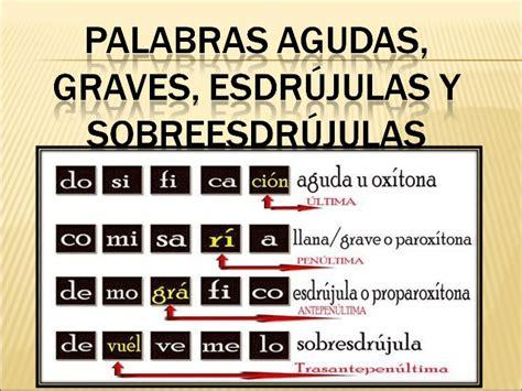 la palabra especial es aguda grave esdrujula o palabras agudas graves esdr 250 julas y sobresdr 250 julas